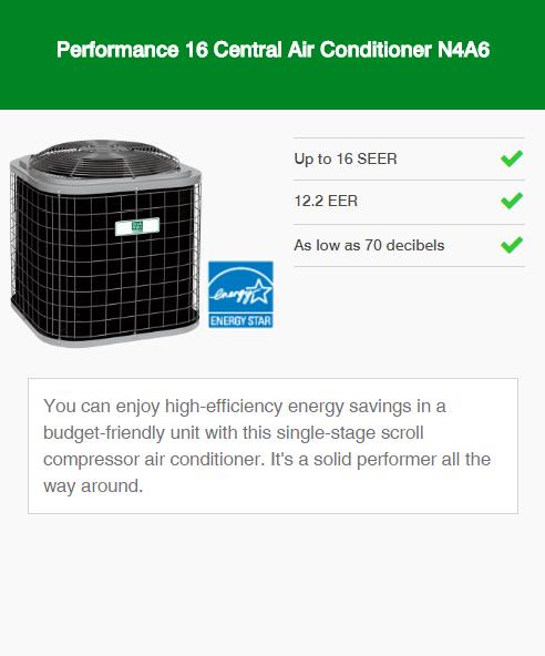 Day & Night Air Conditioners and Day & Night AC InstallationIn Prescott Valley, Prescott, Dewey-Humboldt, AZ, and Surrounding Areas