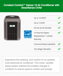 Day & Night Air Purifiers & Air Purification Services In Prescott Valley, Prescott, Dewey-Humboldt, AZ, and Surrounding Areas